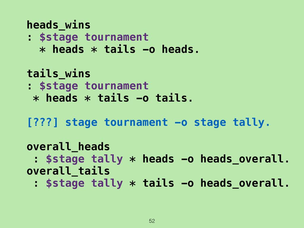 52 heads_wins : $stage tournament * heads * tai...