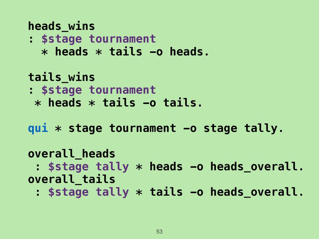 53 heads_wins : $stage tournament * heads * tai...