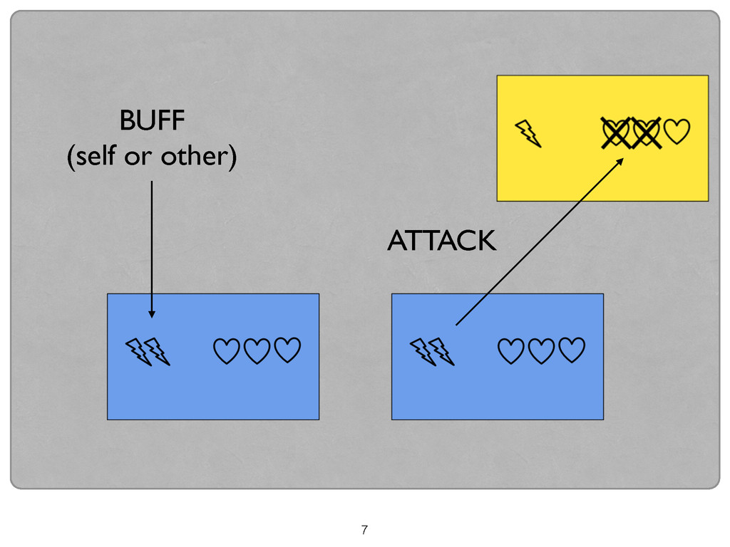 7 BUFF  (self or other) ATTACK