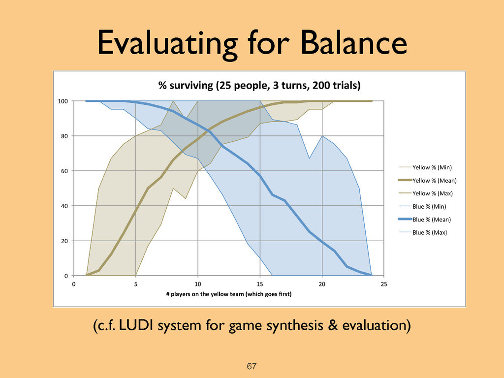 67 Evaluating for Balance (c.f. LUDI system for...