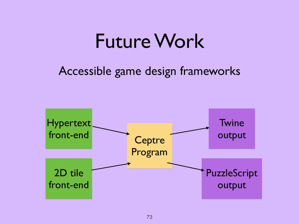 73 Future Work Accessible game design framework...