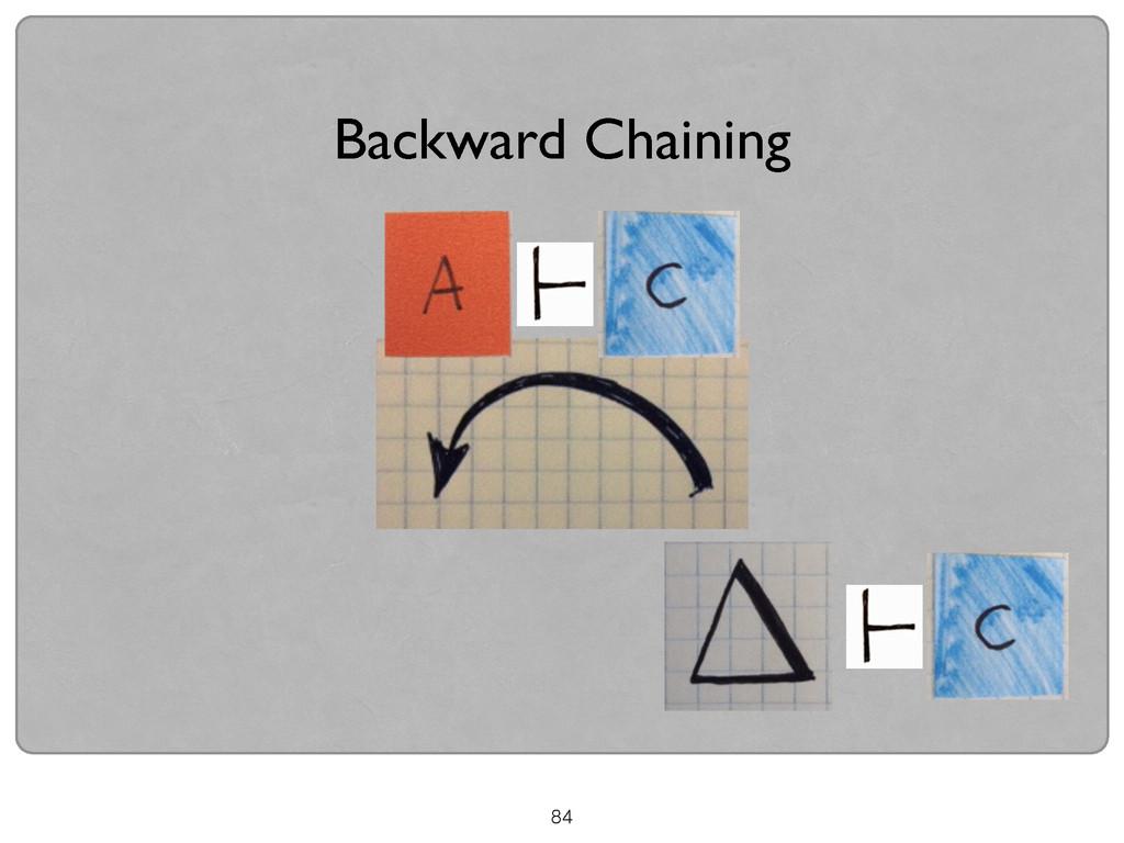 Backward Chaining 84