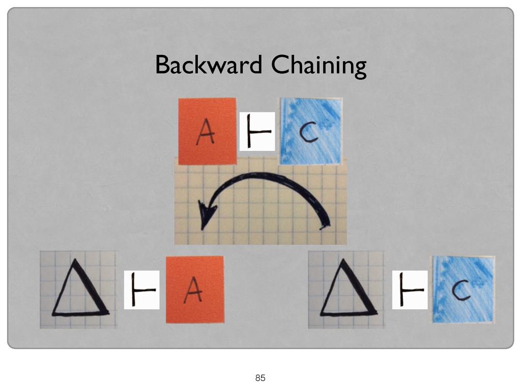 Backward Chaining 85