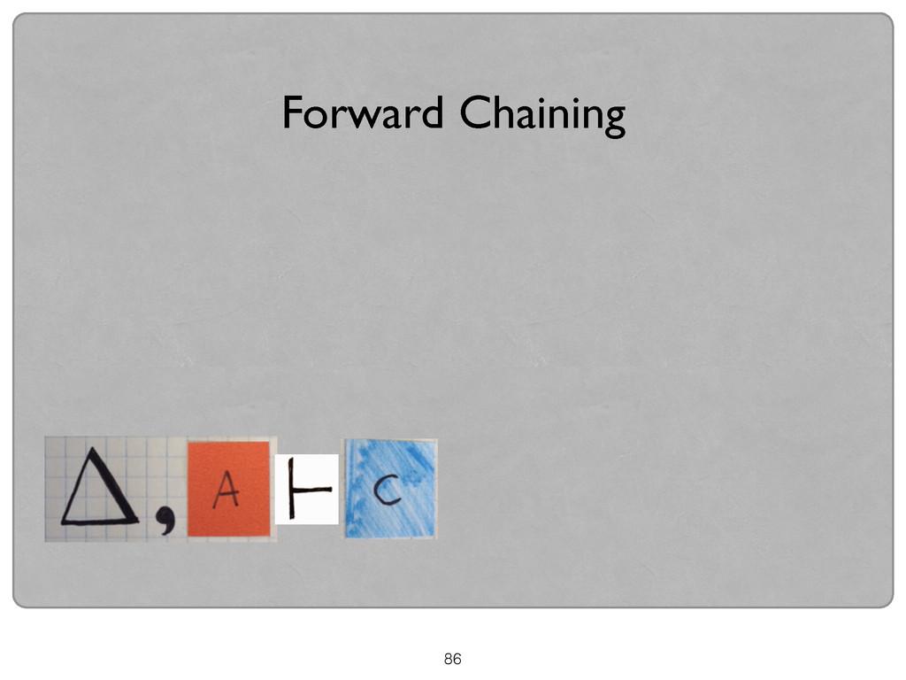 Forward Chaining 86