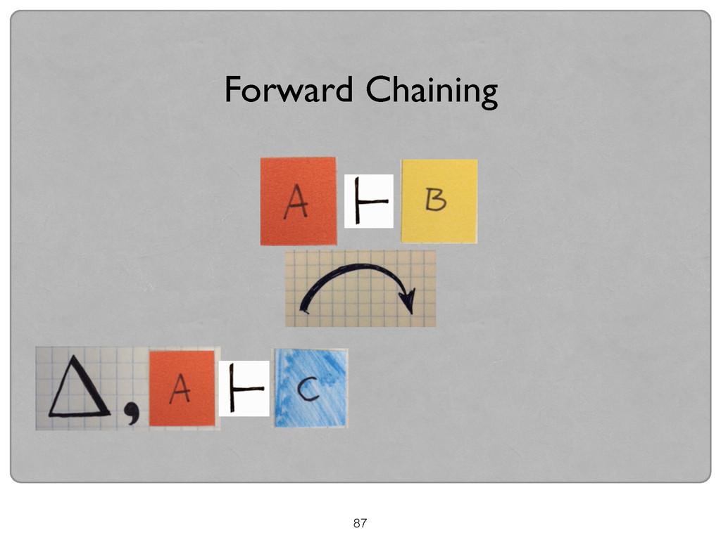 Forward Chaining 87