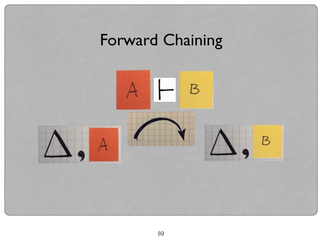 Forward Chaining 89