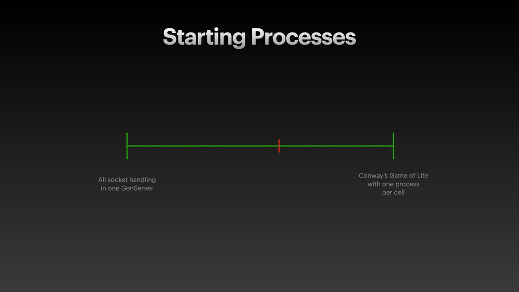 Starting Processes Conway's Game of Life   with...