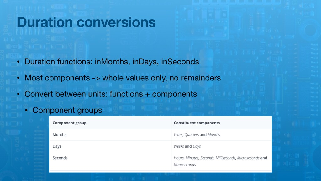Duration conversions • Duration functions: inMo...