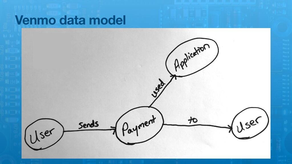 Venmo data model