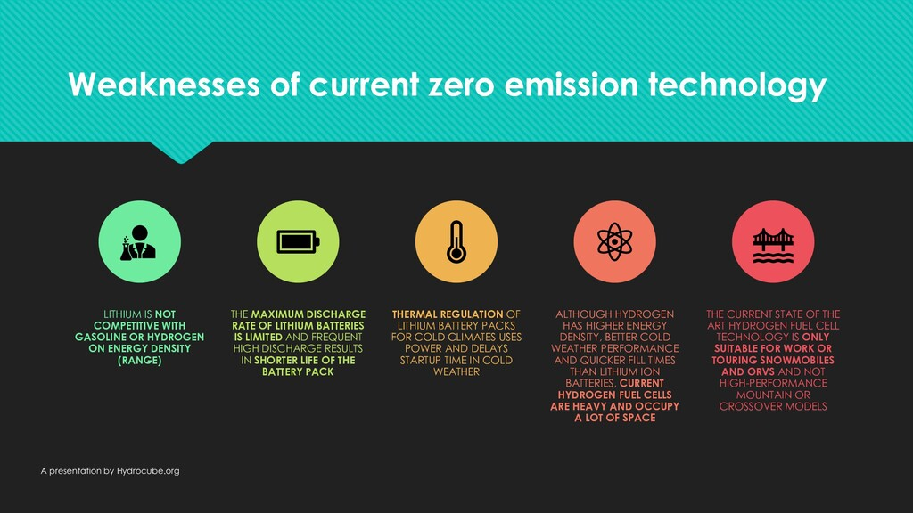 Weaknesses of current zero emission technology ...
