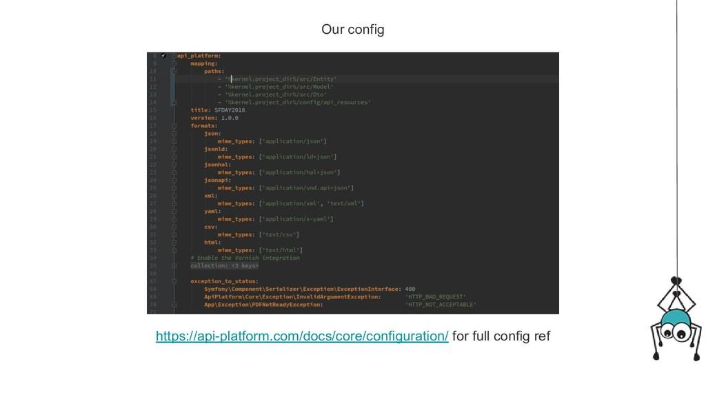https://api-platform.com/docs/core/configuratio...