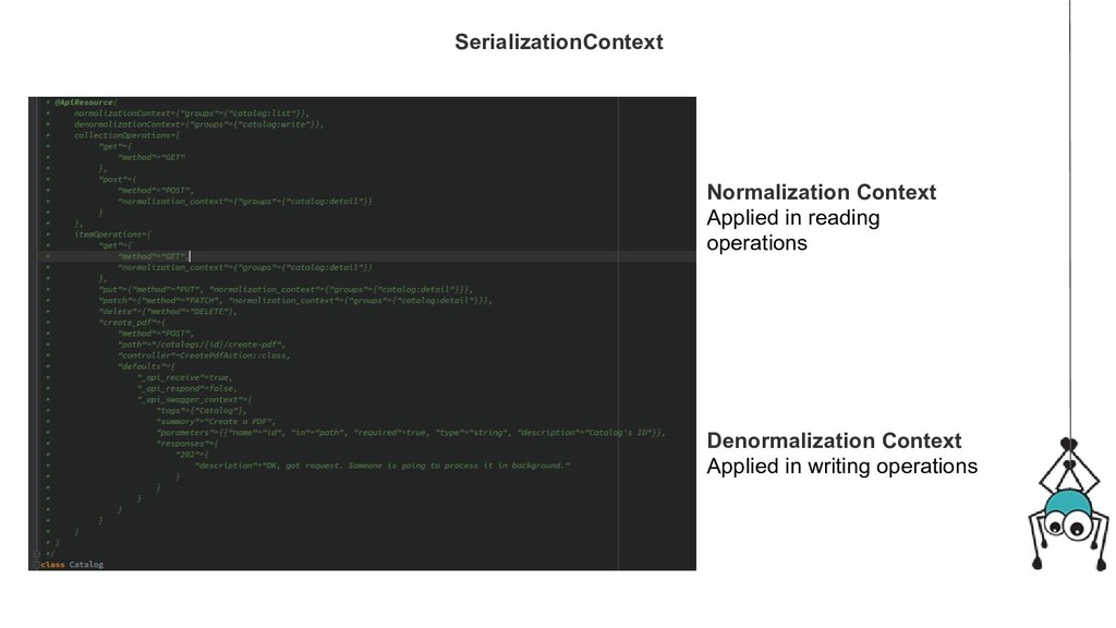 SerializationContext Normalization Context Appl...