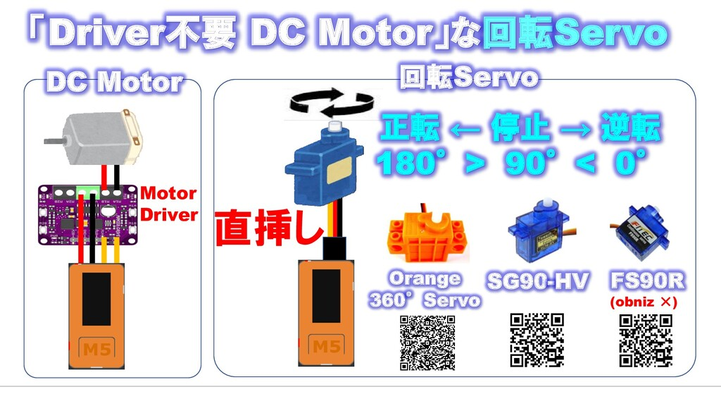 DC Motor Motor Driver Orange 360°Servo SG90-HV ...