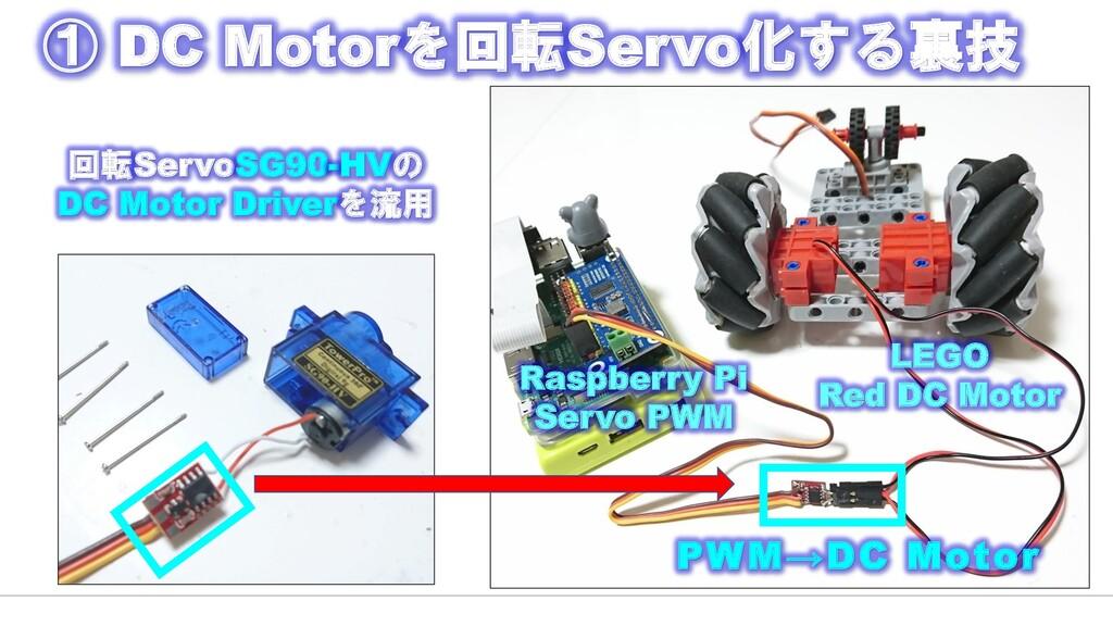 PWM→DC Motor 回転ServoSG90-HVの DC Motor Driverを流用...