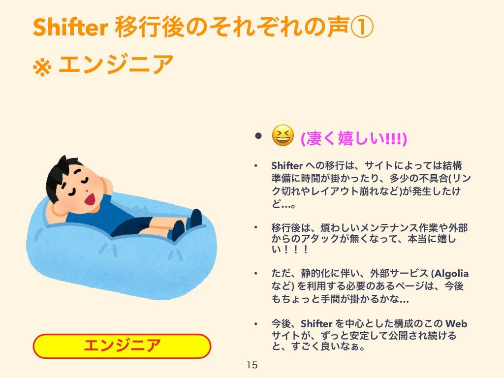 Shifter ҠߦޙͷͦΕͧΕͷᶃ   ※ ΤϯδχΞ  ΤϯδχΞ •  (ੌ͘خ͠...
