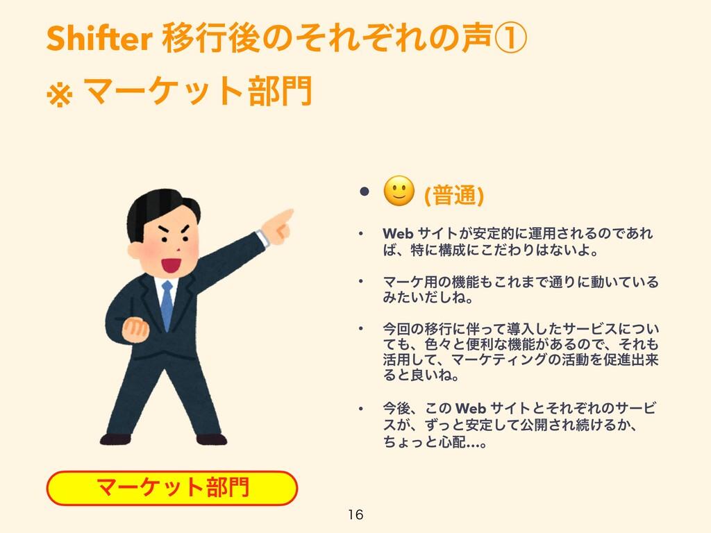 Shifter ҠߦޙͷͦΕͧΕͷᶃ   ※ Ϛʔέοτ෦  Ϛʔέοτ෦ •  (...