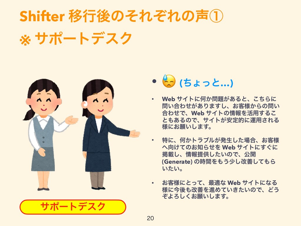 Shifter ҠߦޙͷͦΕͧΕͷᶃ   ※ αϙʔτσεΫ  αϙʔτσεΫ •  (...