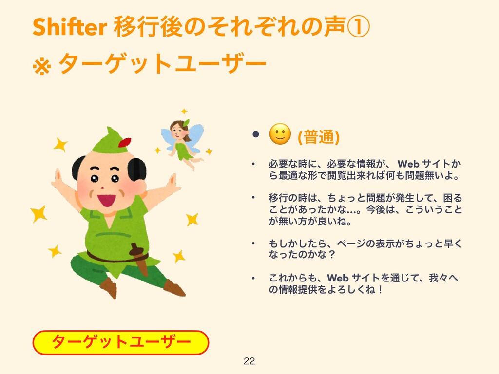 Shifter ҠߦޙͷͦΕͧΕͷᶃ   ※ λʔήοτϢʔβʔ  λʔήοτϢʔβʔ ...