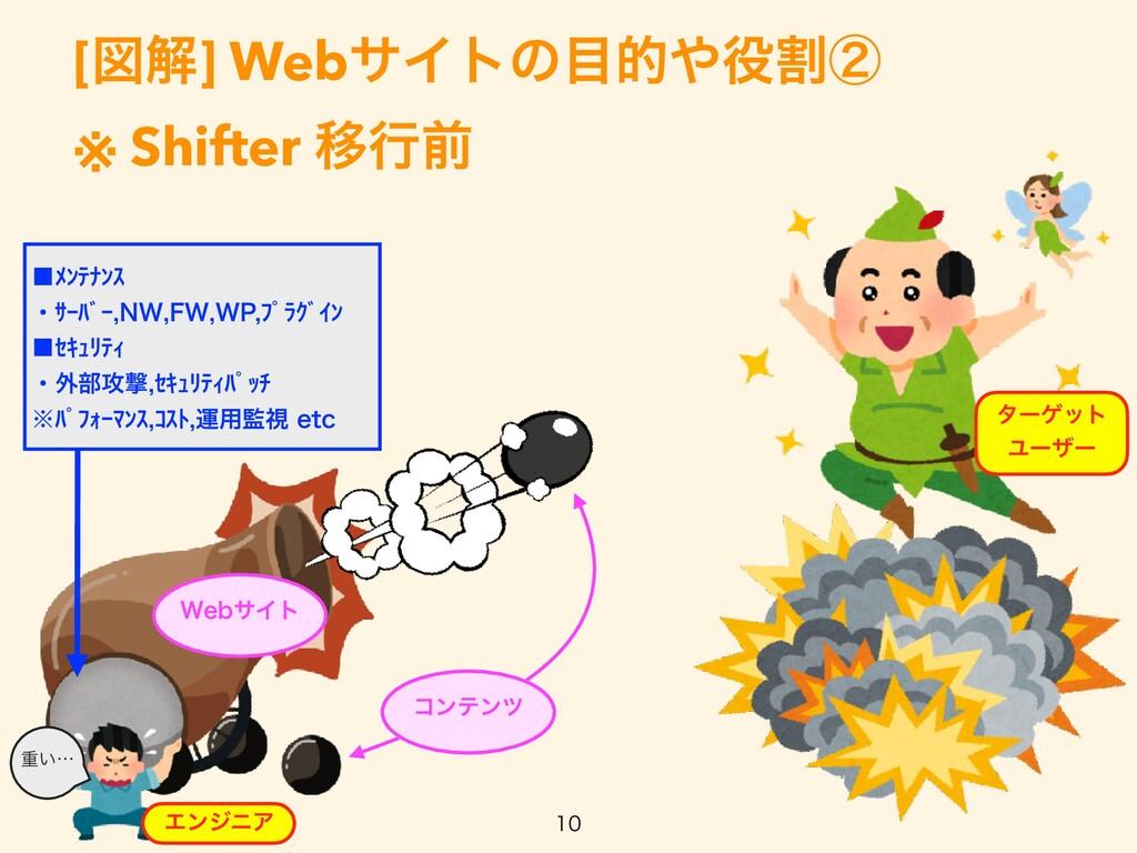 [ਤղ] WebαΠτͷతׂᶄ   ※ Shifter Ҡߦલ  ίϯςϯπ 8FC...