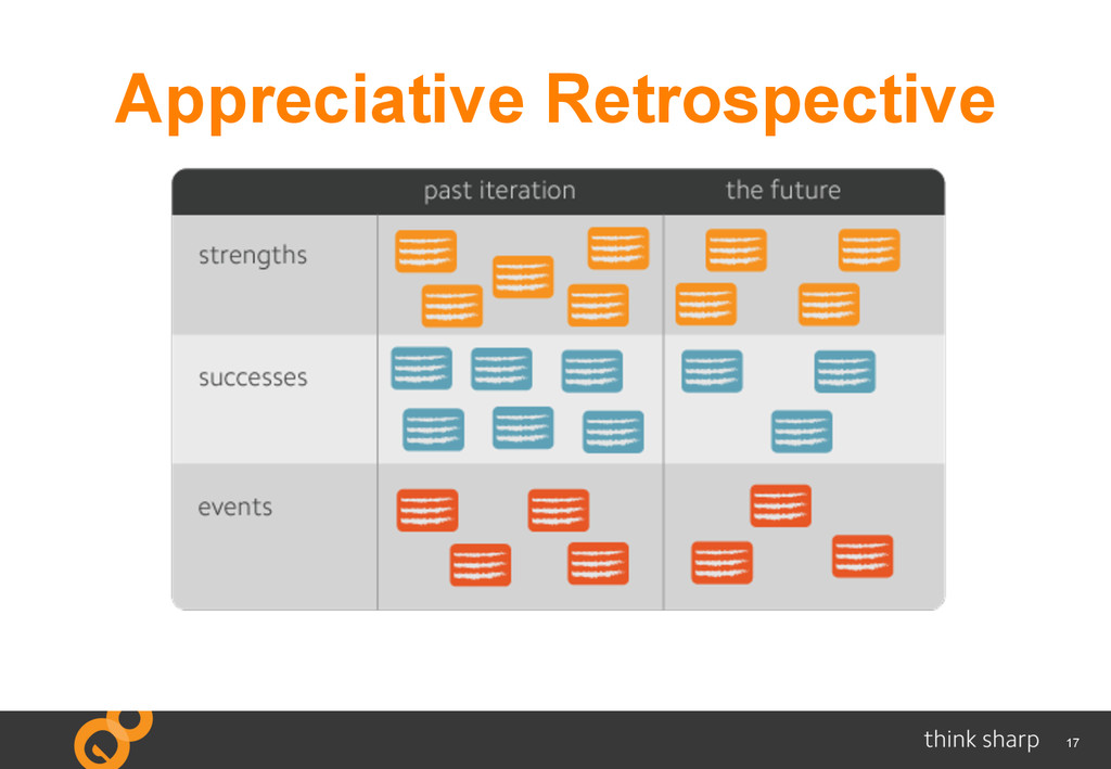 17 Appreciative Retrospective