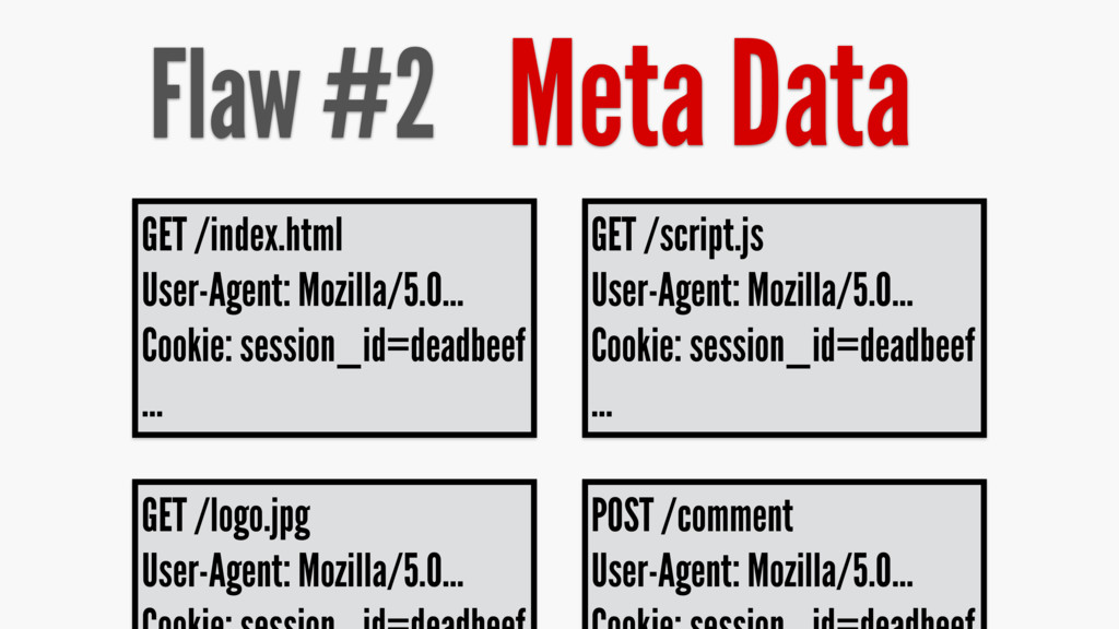 Flaw #2 Meta Data GET /index.html User-Agent: M...