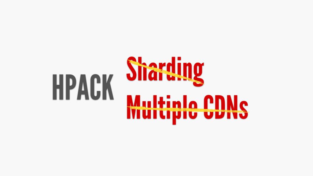 HPACK Sharding Multiple CDNs