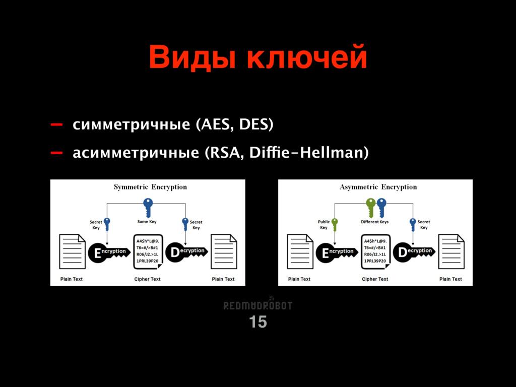 Виды ключей 15 - симметричные (AES, DES) - асим...