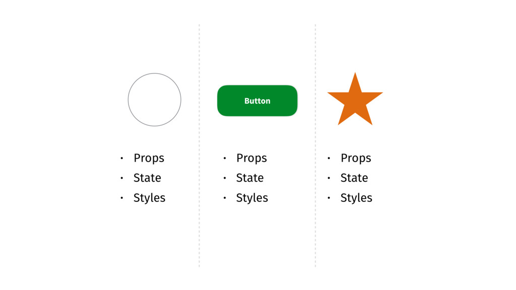 • Props • State • Styles Button • Props • State...
