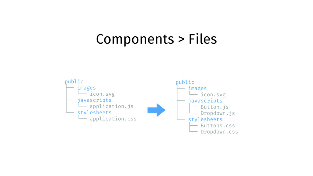 Components > Files public ├── images │ └── icon...