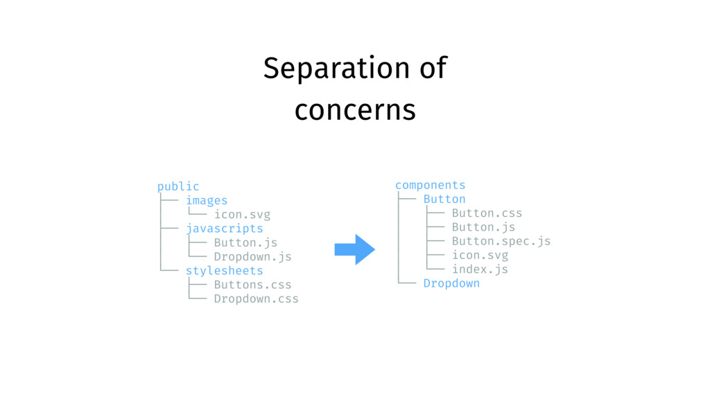 Separation of concerns components ├── Button │ ...