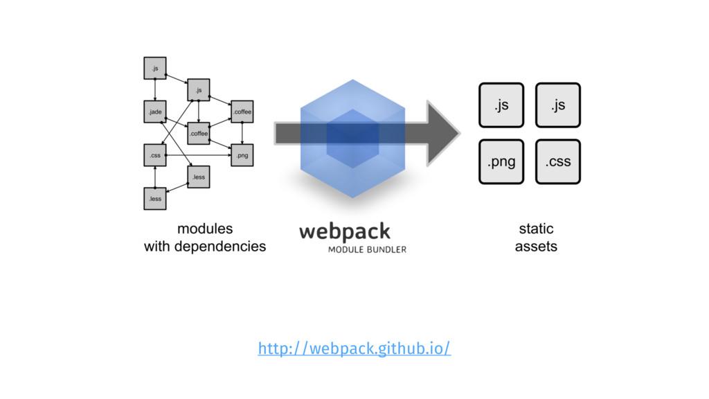 http://webpack.github.io/