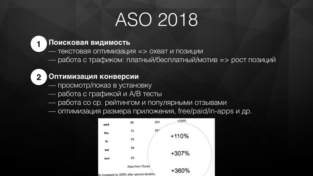 ASO 2018 1. Поисковая видимость — текстовая оп...