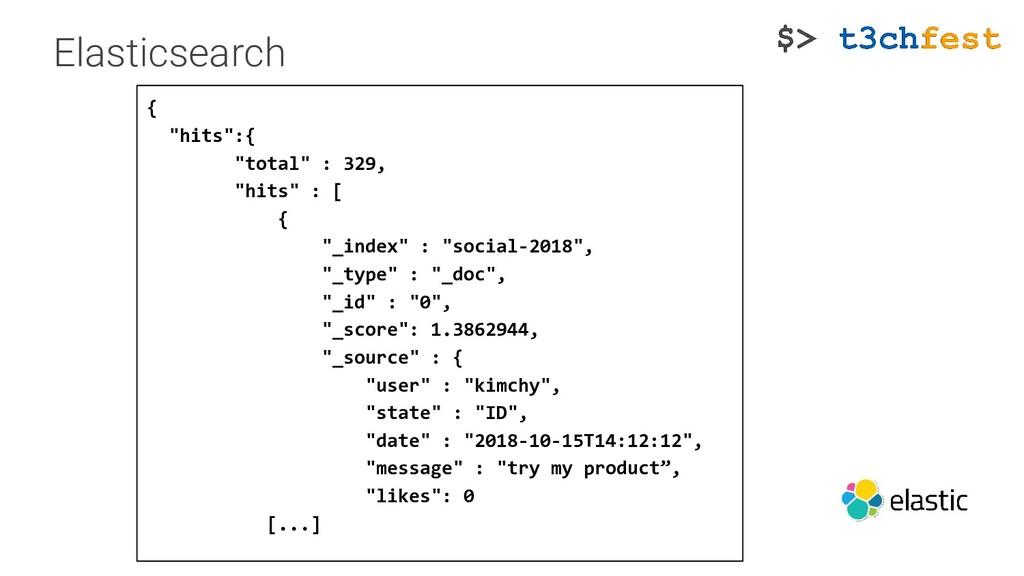 "Elasticsearch { ""hits"":{ ""total"" : 329, ""hits"" ..."