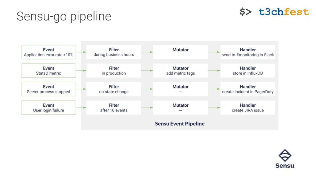 Sensu-go pipeline