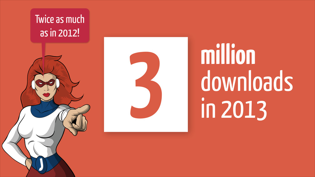 million  downloads in 2013 3 Twice as much as...