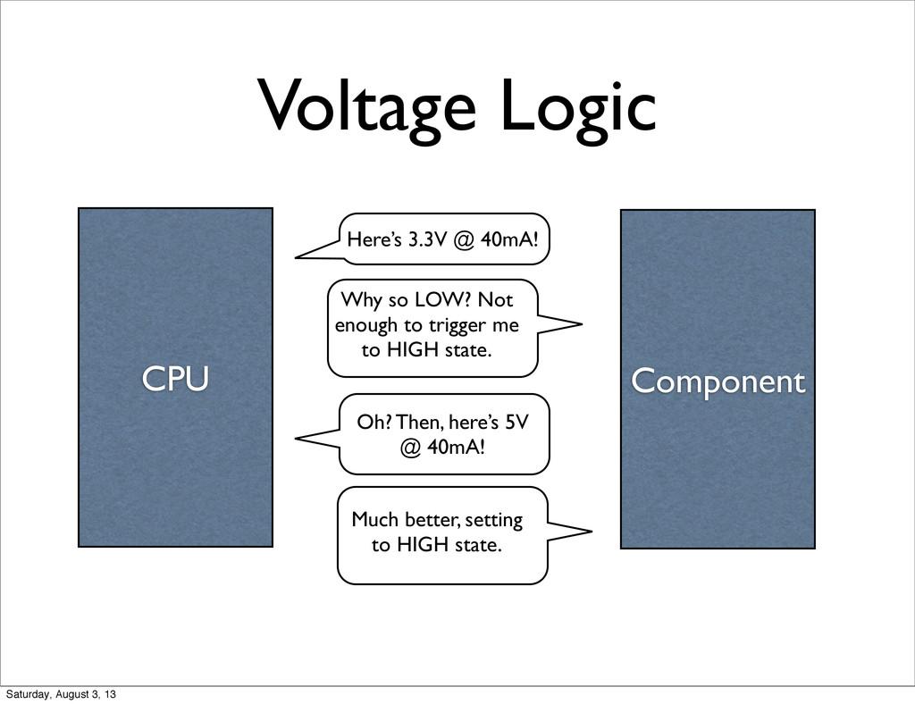 Voltage Logic Component CPU Here's 3.3V @ 40mA!...