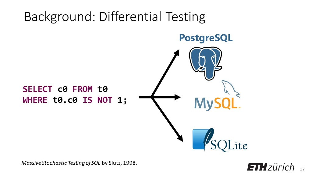 17 Background: Differential Testing PostgreSQL ...