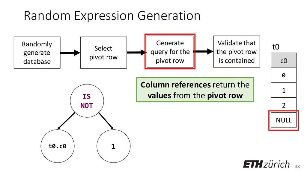 38 Random Expression Generation Column referenc...
