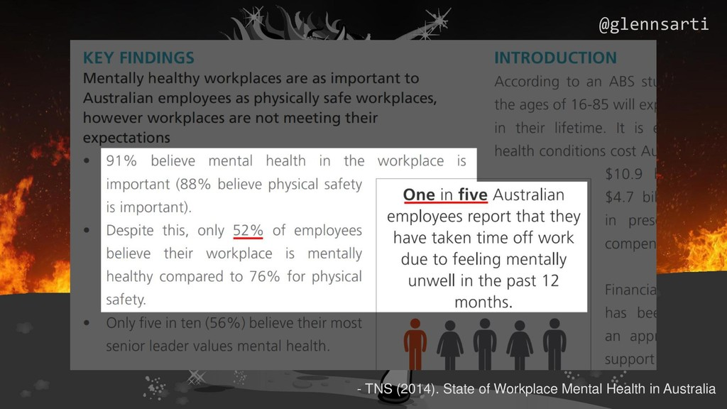 - TNS (2014). State of Workplace Mental Health ...