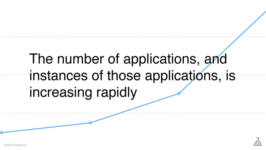 The number of applications, and instances of th...