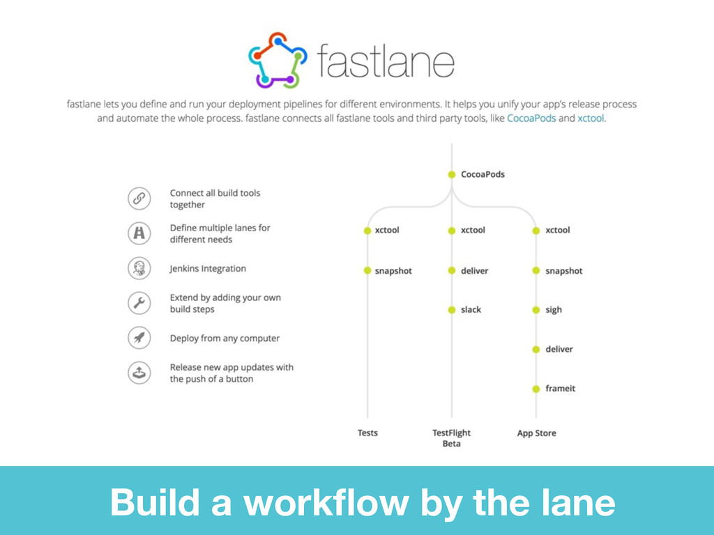 Build a workflow by the lane