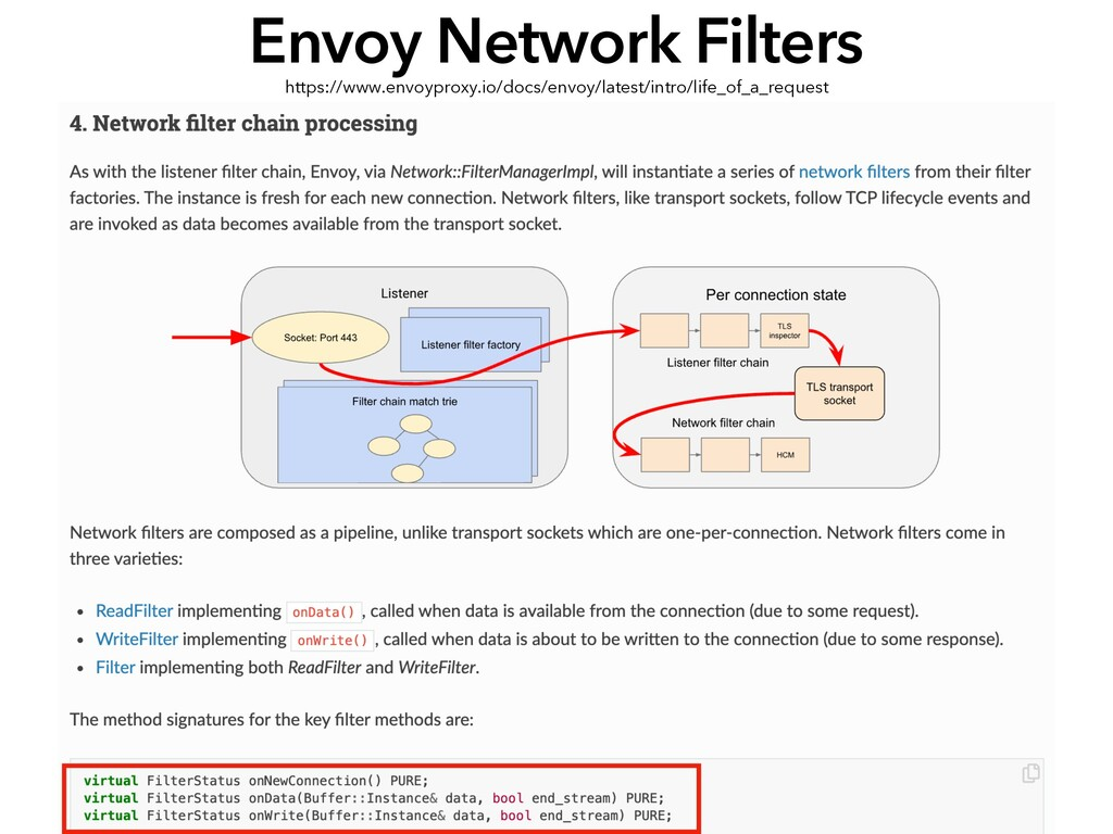 Envoy Network Filters https://www.envoyproxy.io...