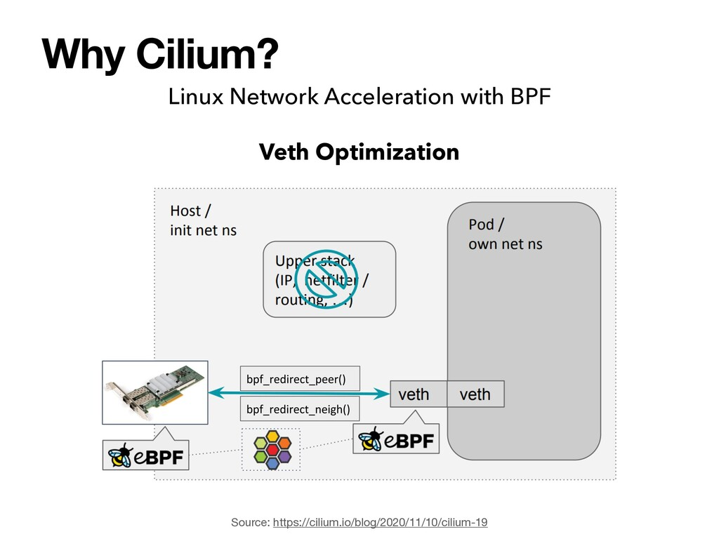 Why Cilium? Linux Network Acceleration with BPF...