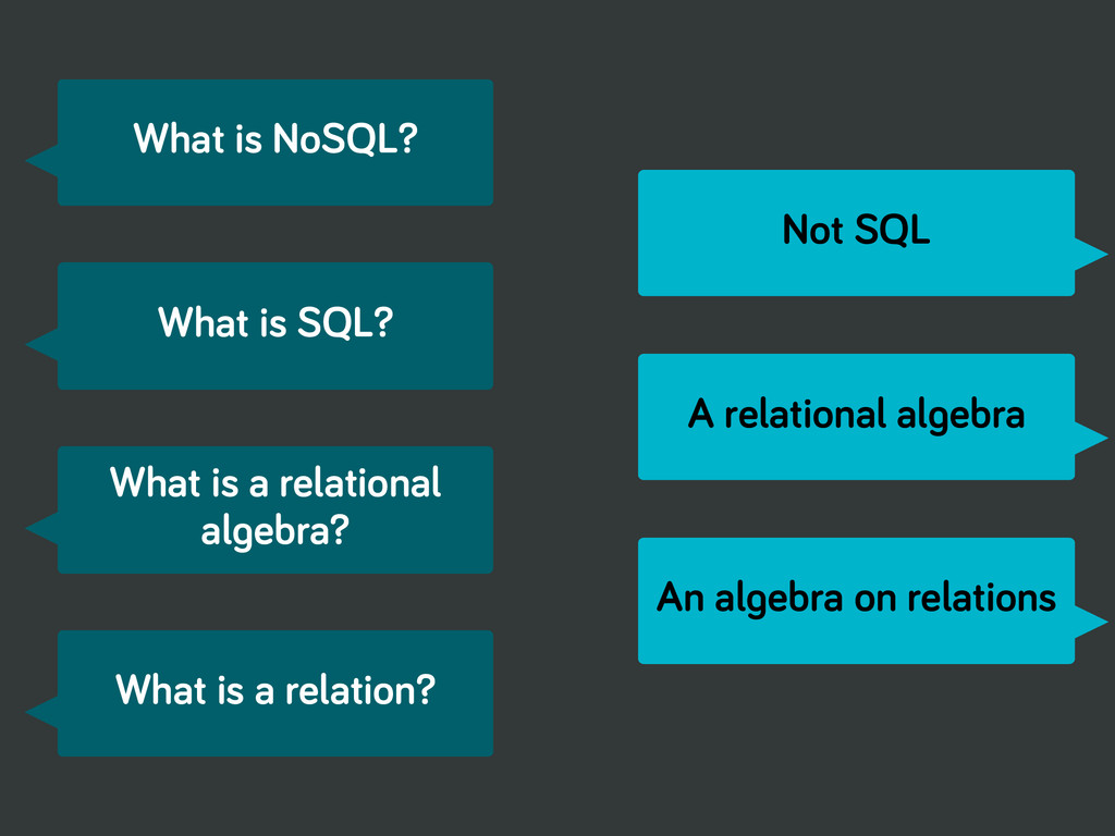 What is NoSQL? What is SQL? What is a relationa...