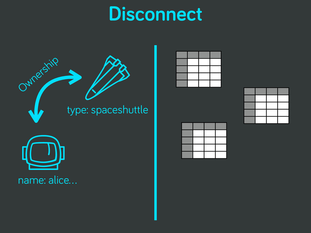 Disconnect I v Ownership name: alice… type: spa...