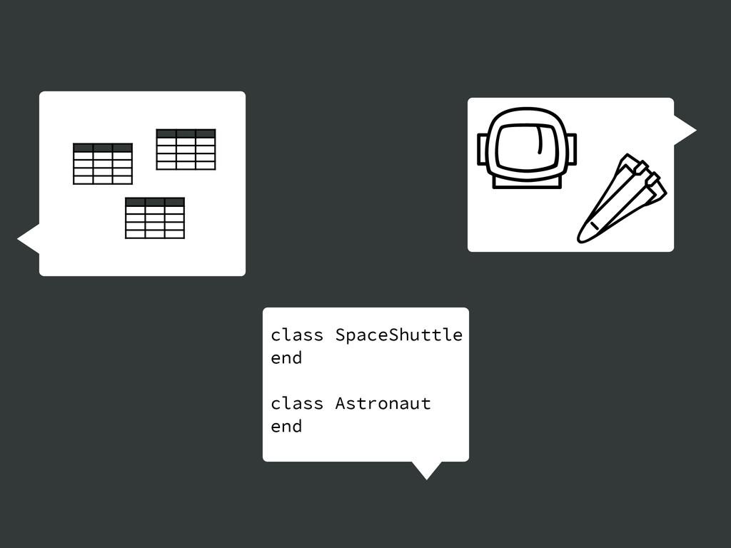 class SpaceShuttle end ! class Astronaut end v I