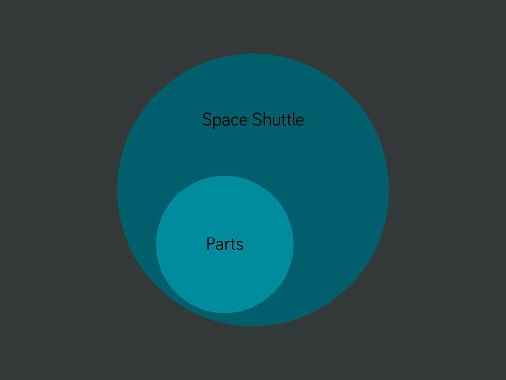 Space Shuttle Parts