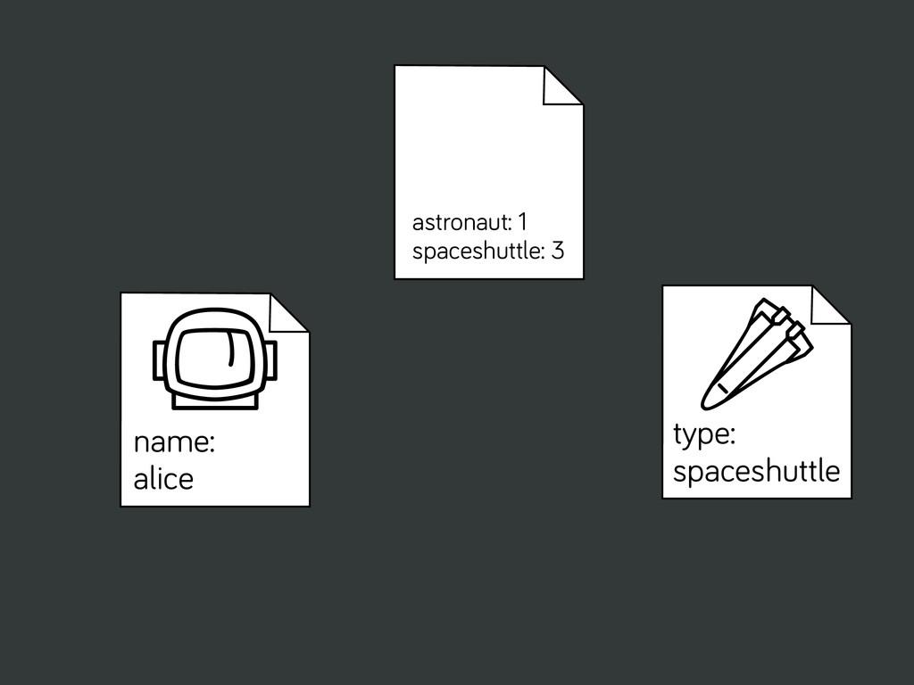 I type: spaceshuttle v name: alice astronaut: 1...