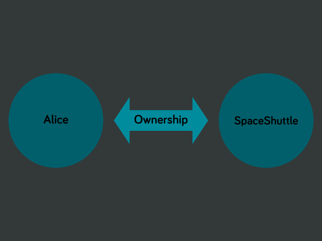 Alice Ownership SpaceShuttle
