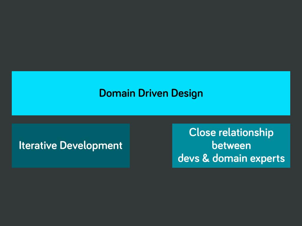 Iterative Development Close relationship betwee...